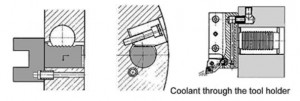 coolant_through_tool_holder